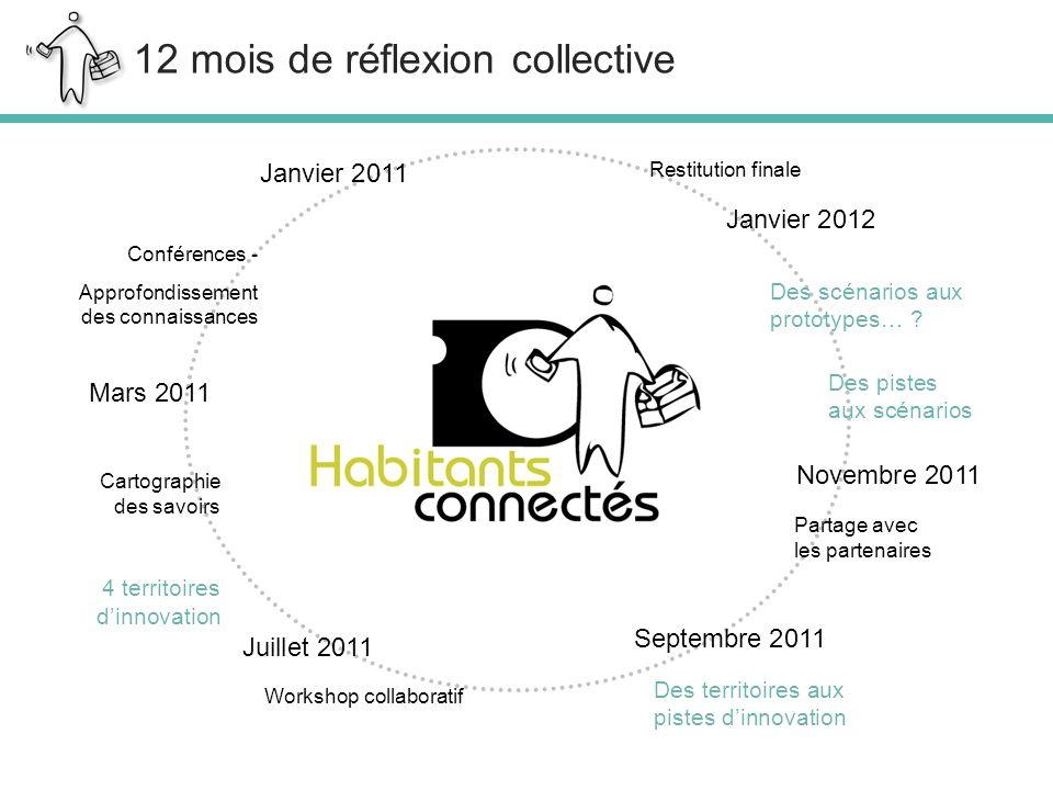 11/01/12 Conférences - Approfondissement des connaissances Workshop collaboratif Cartographie des savoirs 4 territoires dinnovation Des territoires au