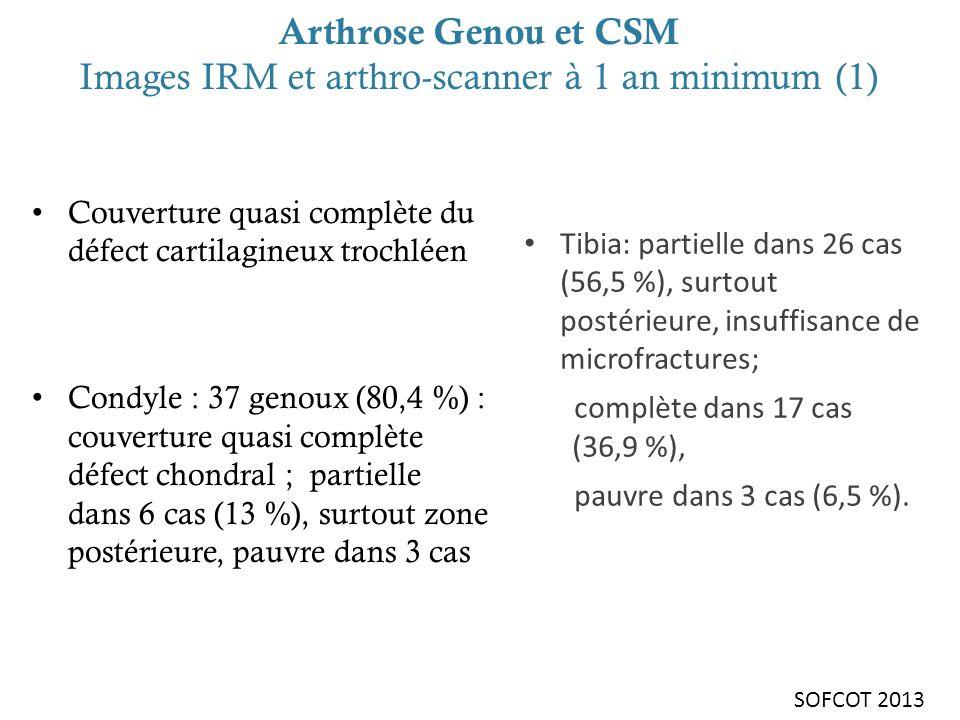 Arthrose Genou et CSM Images IRM et arthro-scanner à 1 an minimum (1) Couverture quasi complète du défect cartilagineux trochléen Condyle : 37 genoux