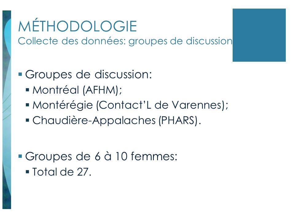 MÉTHODOLOGIE Collecte des données: groupes de discussion Groupes de discussion: Montréal (AFHM); Montérégie (ContactL de Varennes); Chaudière-Appalach