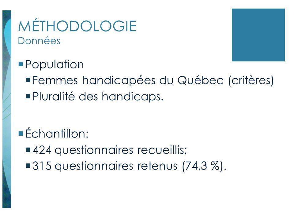 MÉTHODOLOGIE Données Population Femmes handicapées du Québec (critères) Pluralité des handicaps. Échantillon: 424 questionnaires recueillis; 315 quest