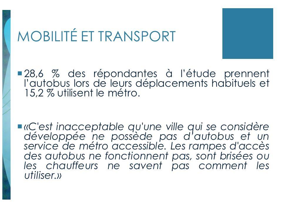 MOBILITÉ ET TRANSPORT 28,6 % des répondantes à létude prennent lautobus lors de leurs déplacements habituels et 15,2 % utilisent le métro. «C'est inac