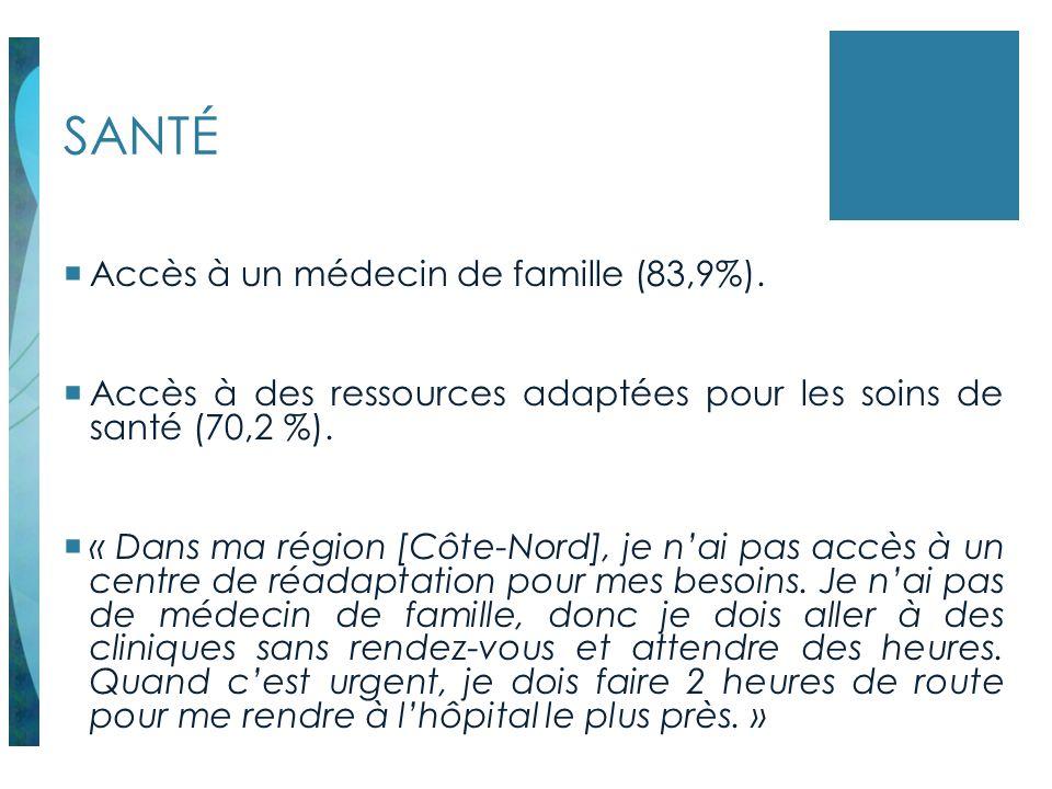 SANTÉ Accès à un médecin de famille (83,9%). Accès à des ressources adaptées pour les soins de santé (70,2 %). « Dans ma région [Côte-Nord], je nai pa