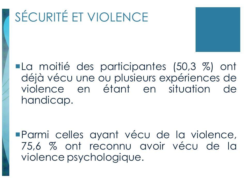 SÉCURITÉ ET VIOLENCE La moitié des participantes (50,3 %) ont déjà vécu une ou plusieurs expériences de violence en étant en situation de handicap. Pa