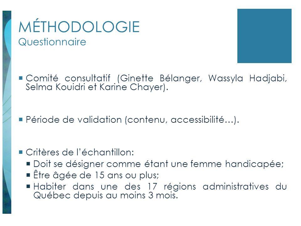 MÉTHODOLOGIE Questionnaire Comité consultatif (Ginette Bélanger, Wassyla Hadjabi, Selma Kouidri et Karine Chayer). Période de validation (contenu, acc