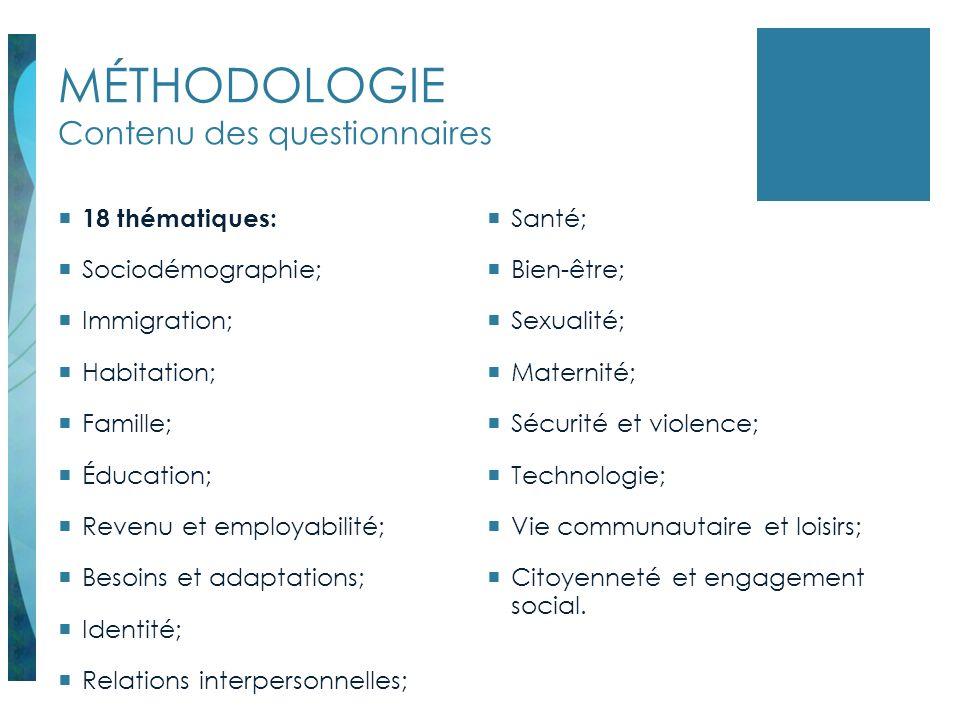 MÉTHODOLOGIE Contenu des questionnaires 18 thématiques: Sociodémographie; Immigration; Habitation; Famille; Éducation; Revenu et employabilité; Besoin