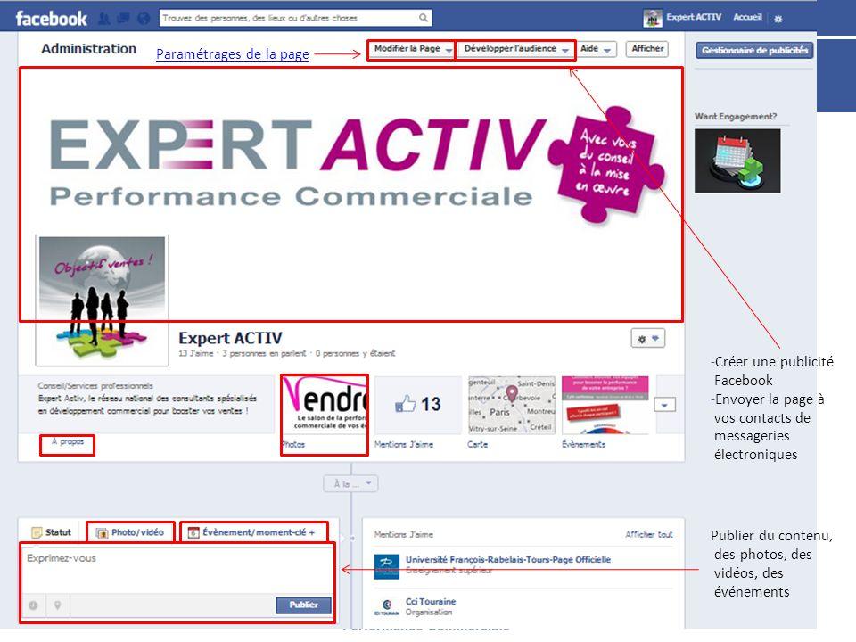 Paramétrages de la page -Créer une publicité Facebook -Envoyer la page à vos contacts de messageries électroniques Publier du contenu, des photos, des vidéos, des événements