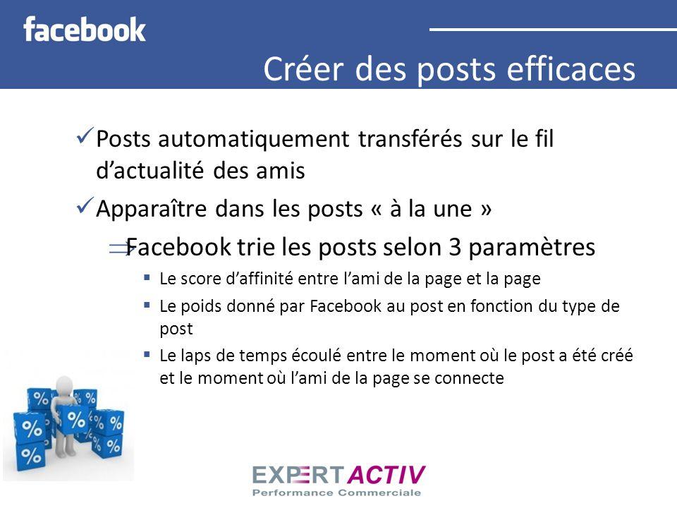 Créer des posts efficaces Posts automatiquement transférés sur le fil dactualité des amis Apparaître dans les posts « à la une » Facebook trie les pos