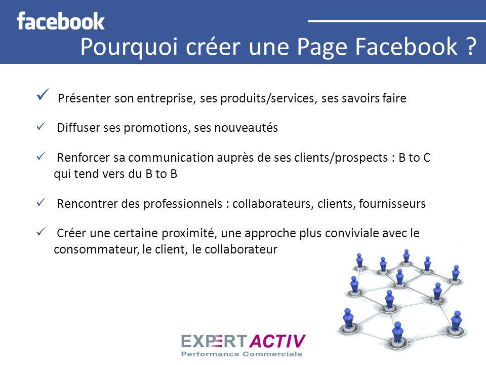 Pourquoi créer une Page Facebook ? Présenter son entreprise, ses produits/services, ses savoirs faire Diffuser ses promotions, ses nouveautés Renforce