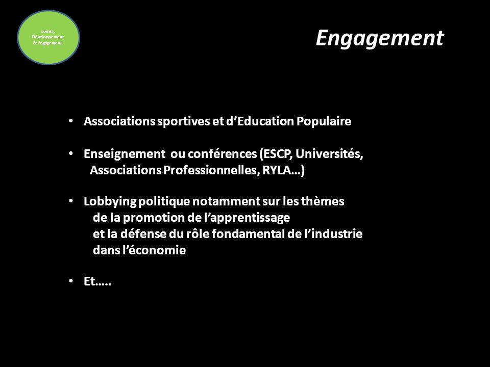 Loisirs, Développement Et Engagemen t Engagement Associations sportives et dEducation Populaire Enseignement ou conférences (ESCP, Universités, Associ