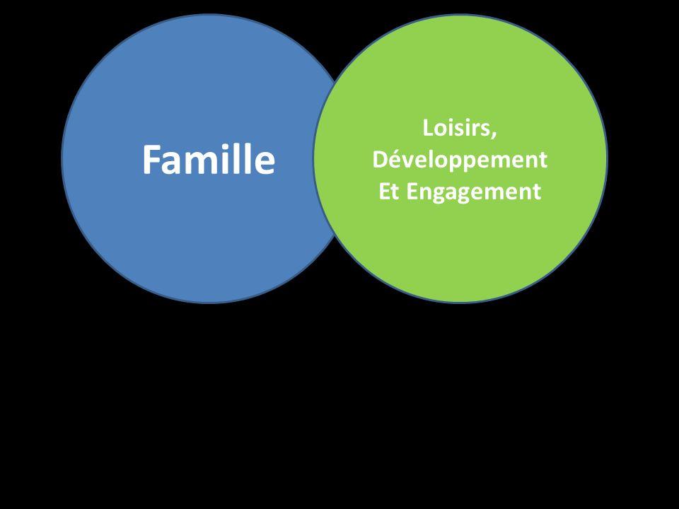 Famille Carrière Loisirs, Développement Et Engagement