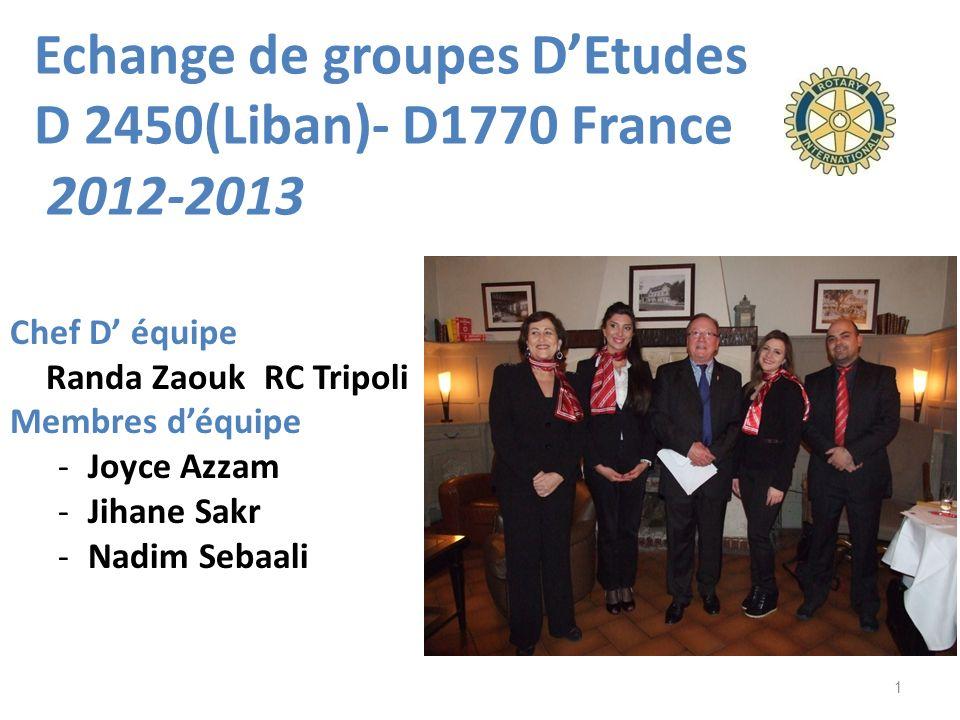 Echange de groupes DEtudes D 2450(Liban)- D1770 France 2012-2013 Chef D équipe Randa Zaouk RC Tripoli Membres déquipe -Joyce Azzam -Jihane Sakr -Nadim