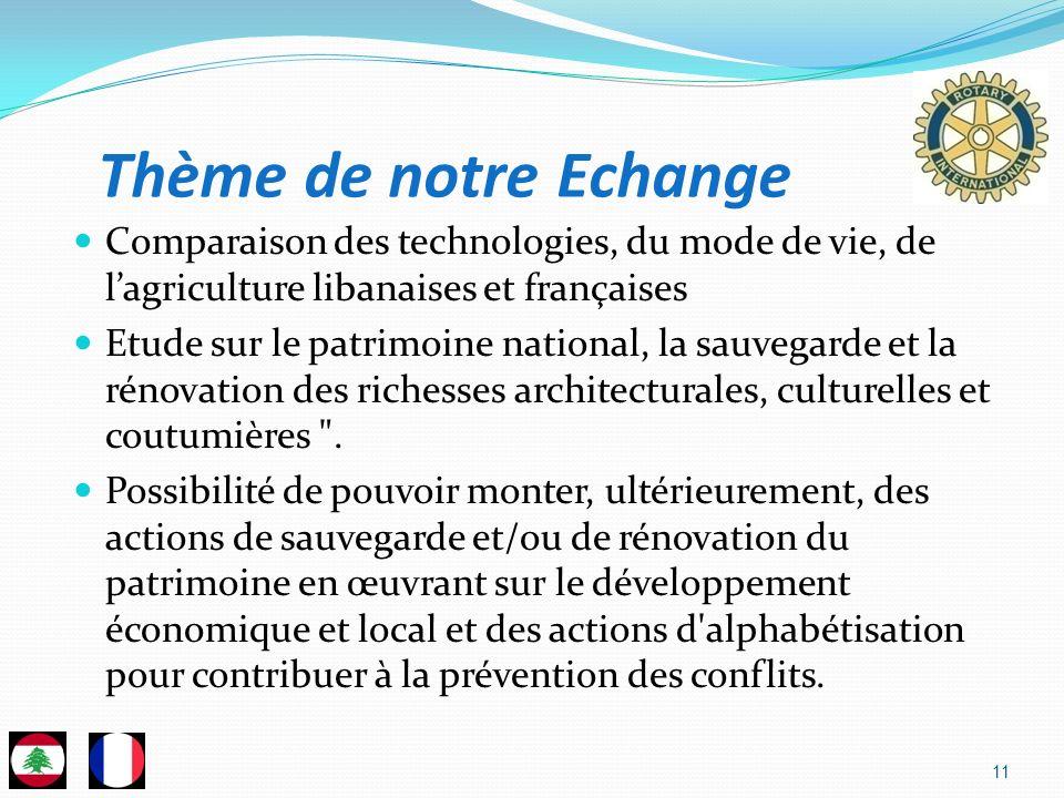 11 Comparaison des technologies, du mode de vie, de lagriculture libanaises et françaises Etude sur le patrimoine national, la sauvegarde et la rénova