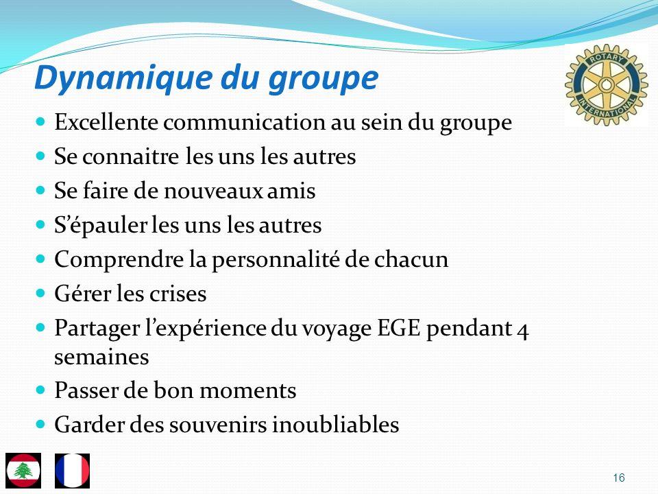 16 Dynamique du groupe Excellente communication au sein du groupe Se connaitre les uns les autres Se faire de nouveaux amis Sépauler les uns les autre
