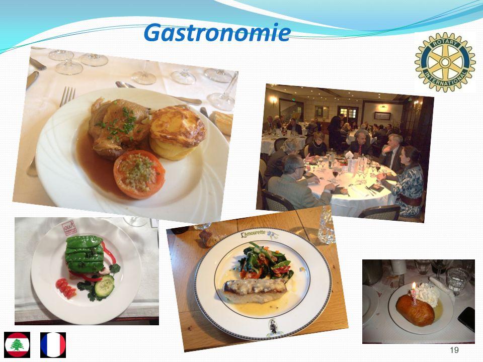19 Gastronomie 19