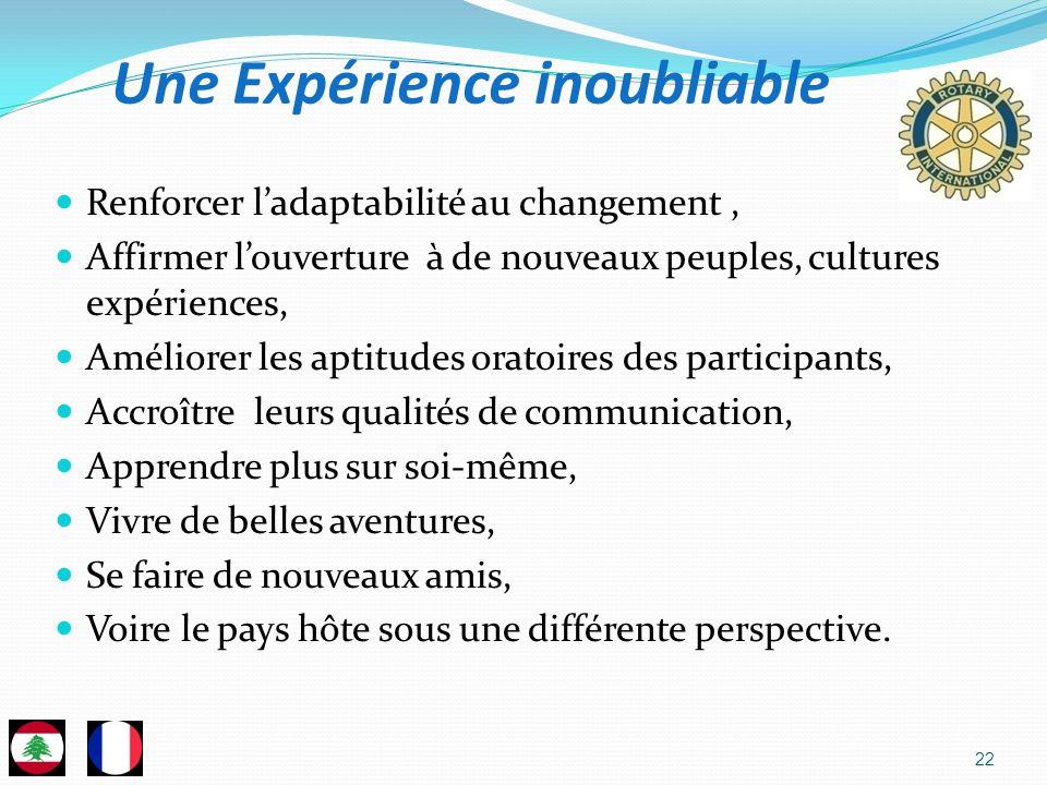 22 Une Expérience inoubliable Renforcer ladaptabilité au changement, Affirmer louverture à de nouveaux peuples, cultures expériences, Améliorer les ap