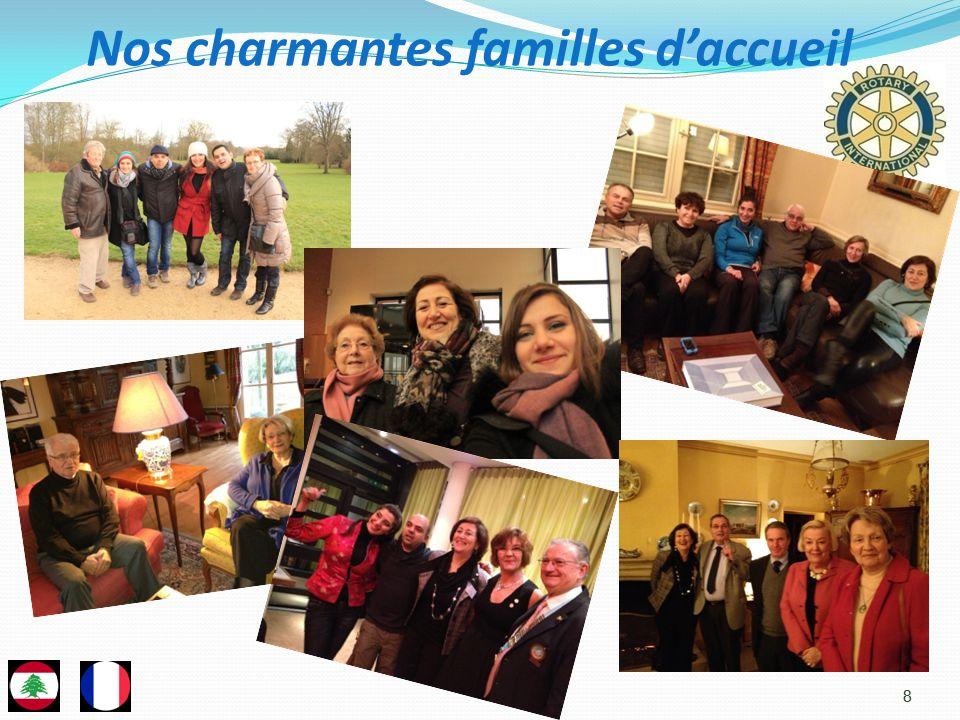 8 Nos charmantes familles daccueil 8