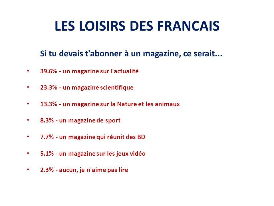 LES LOISIRS DES FRANCAIS Si tu devais t abonner à un magazine, ce serait...