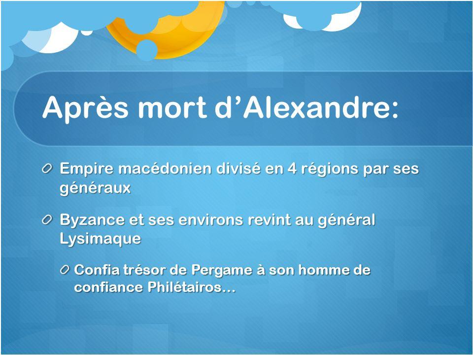 Après mort dAlexandre: Empire macédonien divisé en 4 régions par ses généraux Byzance et ses environs revint au général Lysimaque Confia trésor de Per