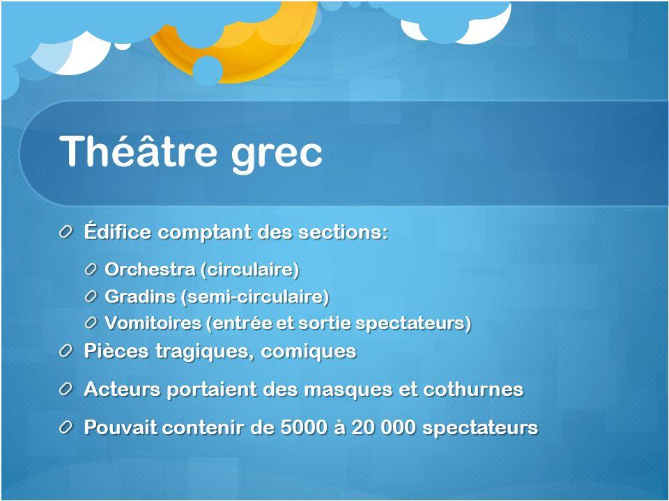 Théâtre grec Édifice comptant des sections: Orchestra (circulaire) Gradins (semi-circulaire) Vomitoires (entrée et sortie spectateurs) Pièces tragique
