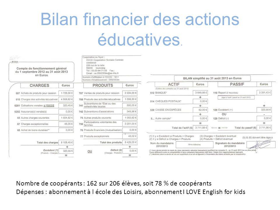 Bilan financier des actions éducatives. Nombre de coopérants : 162 sur 206 élèves, soit 78 % de coopérants Dépenses : abonnement à l école des Loisirs