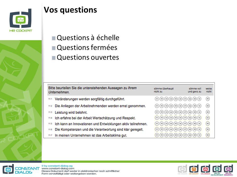 Vos questions Questions à échelle Questions fermées Questions ouvertes