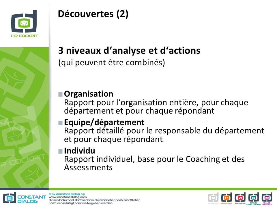 3 niveaux danalyse et dactions (qui peuvent être combinés) Organisation Rapport pour lorganisation entière, pour chaque département et pour chaque rép