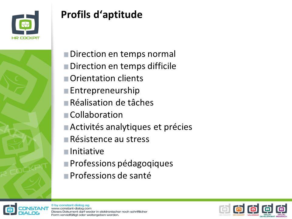 Profils daptitude Direction en temps normal Direction en temps difficile Orientation clients Entrepreneurship Réalisation de tâches Collaboration Acti