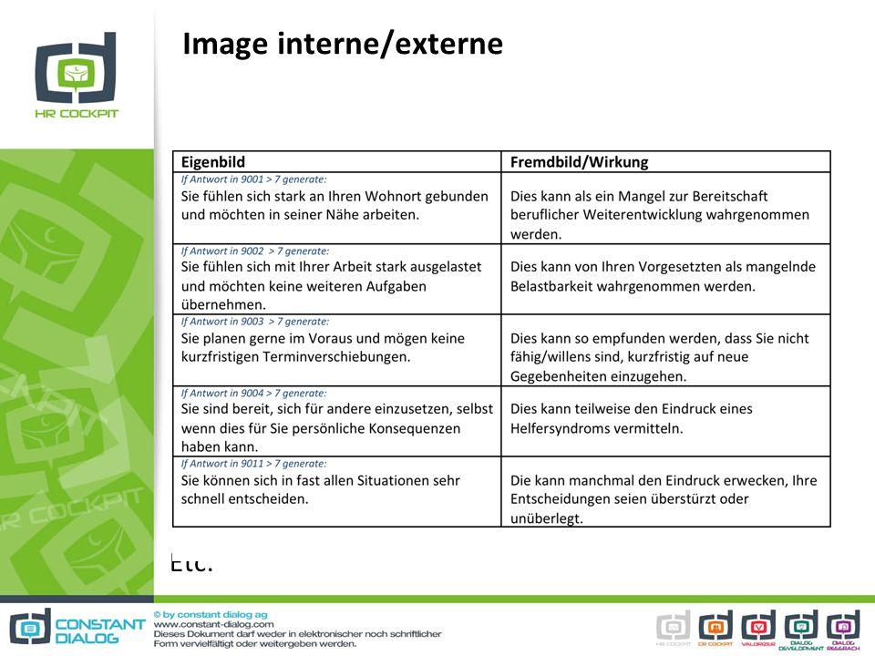 Image interne/externe Etc.