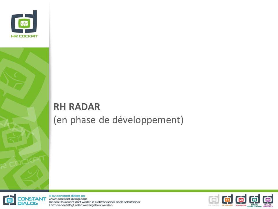 RH RADAR (en phase de développement)