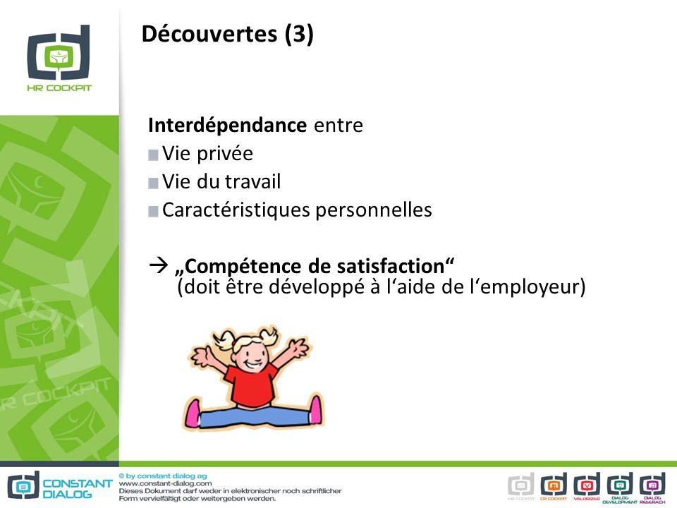 Découvertes (3) Interdépendance entre Vie privée Vie du travail Caractéristiques personnelles Compétence de satisfaction (doit être développé à laide