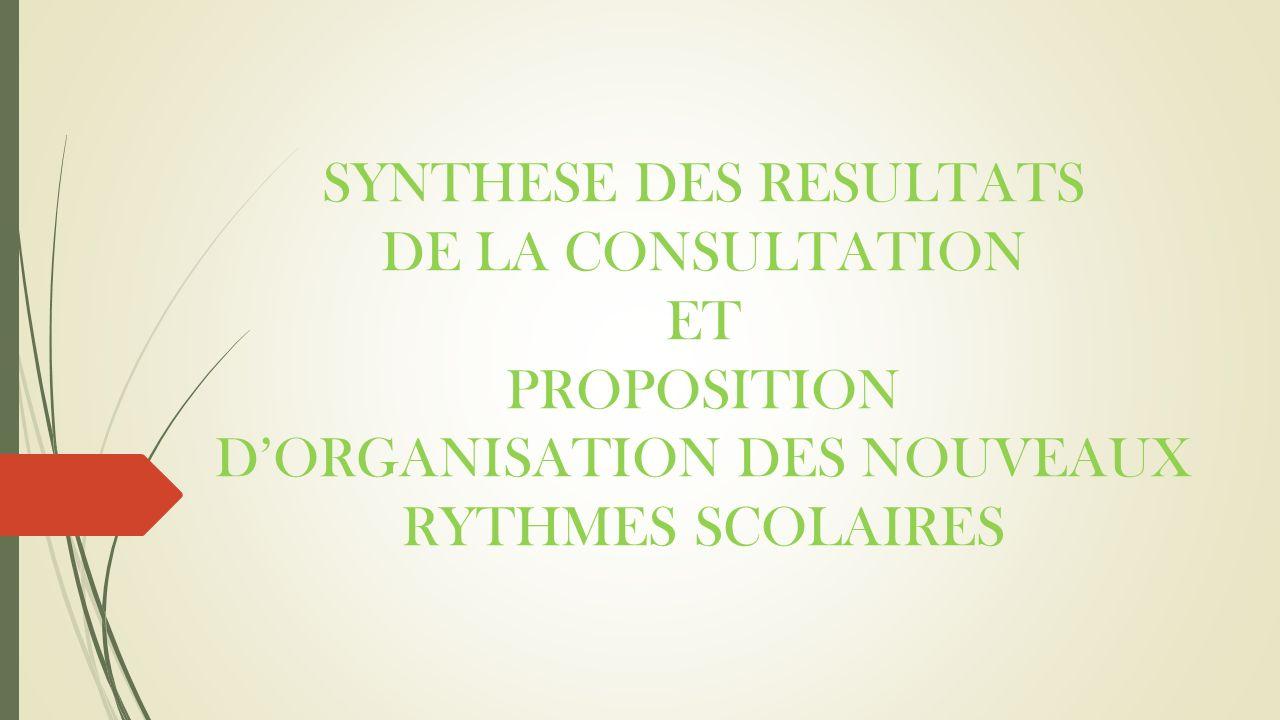SYNTHESE DES RESULTATS DE LA CONSULTATION ET PROPOSITION DORGANISATION DES NOUVEAUX RYTHMES SCOLAIRES