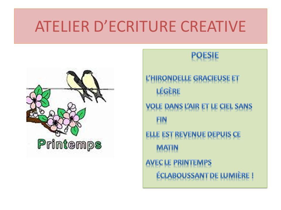 ATELIER DECRITURE CREATIVE