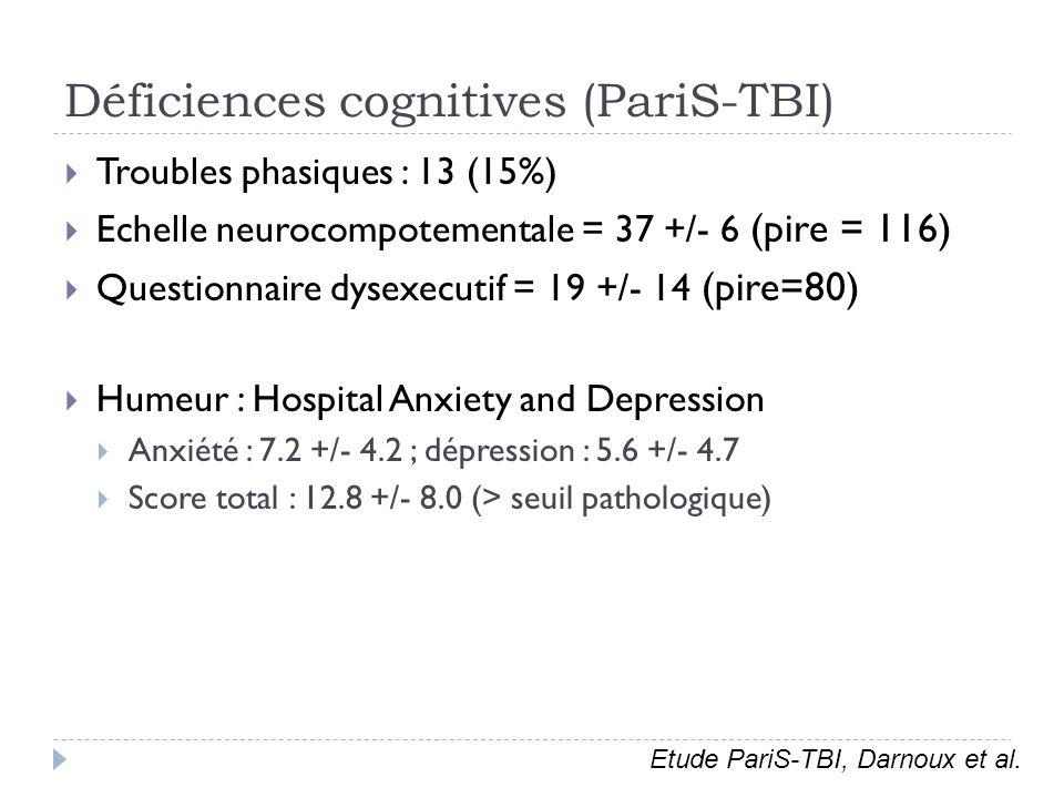 Troubles phasiques : 13 (15%) Echelle neurocompotementale = 37 +/- 6 (pire = 116) Questionnaire dysexecutif = 19 +/- 14 (pire=80) Humeur : Hospital An