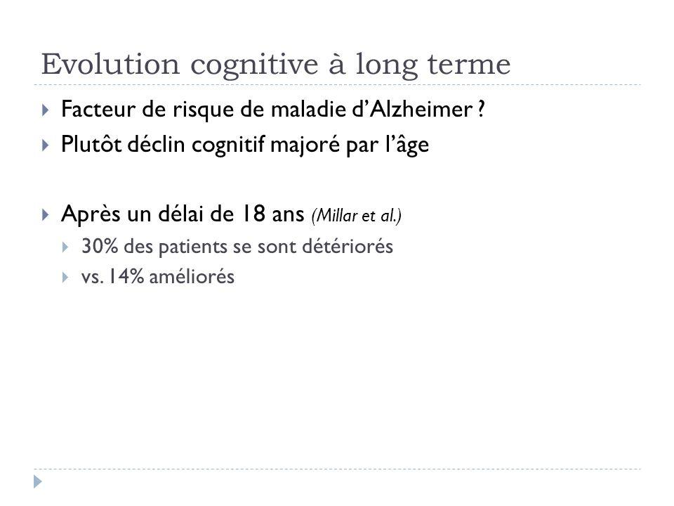 Evolution cognitive à long terme Facteur de risque de maladie dAlzheimer ? Plutôt déclin cognitif majoré par lâge Après un délai de 18 ans (Millar et