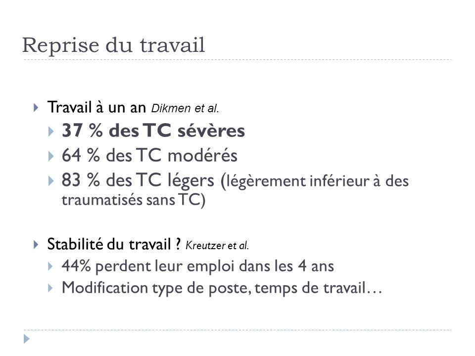 Reprise du travail Travail à un an Dikmen et al. 37 % des TC sévères 64 % des TC modérés 83 % des TC légers ( légèrement inférieur à des traumatisés s