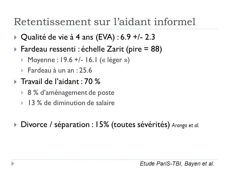 Retentissement sur laidant informel Qualité de vie à 4 ans (EVA) : 6.9 +/- 2.3 Fardeau ressenti : échelle Zarit (pire = 88) Moyenne : 19.6 +/- 16.1 («