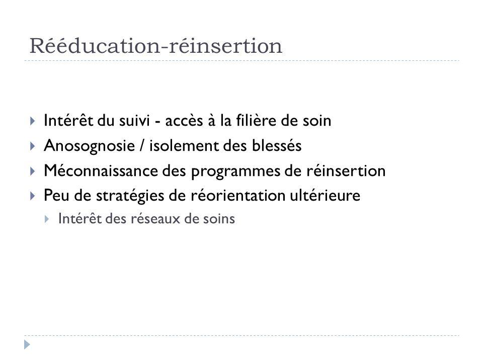 Rééducation-réinsertion Intérêt du suivi - accès à la filière de soin Anosognosie / isolement des blessés Méconnaissance des programmes de réinsertion