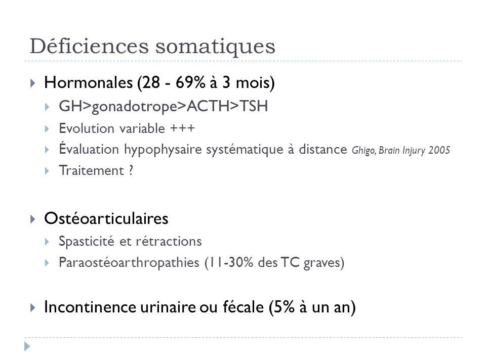 Déficiences somatiques Hormonales (28 - 69% à 3 mois) GH>gonadotrope>ACTH>TSH Evolution variable +++ Évaluation hypophysaire systématique à distance G
