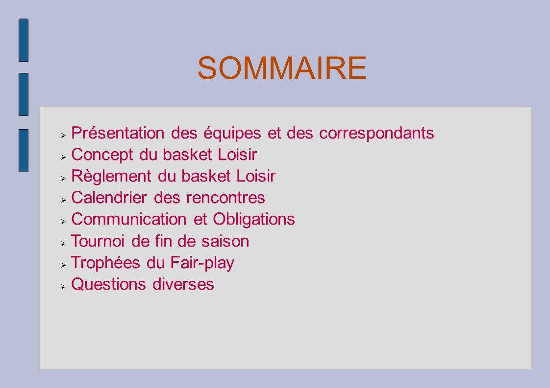 SOMMAIRE Présentation des équipes et des correspondants Concept du basket Loisir Règlement du basket Loisir Calendrier des rencontres Communication et