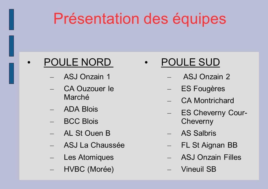 Présentation des équipes POULE NORD – ASJ Onzain 1 – CA Ouzouer le Marché – ADA Blois – BCC Blois – AL St Ouen B – ASJ La Chaussée – Les Atomiques – H