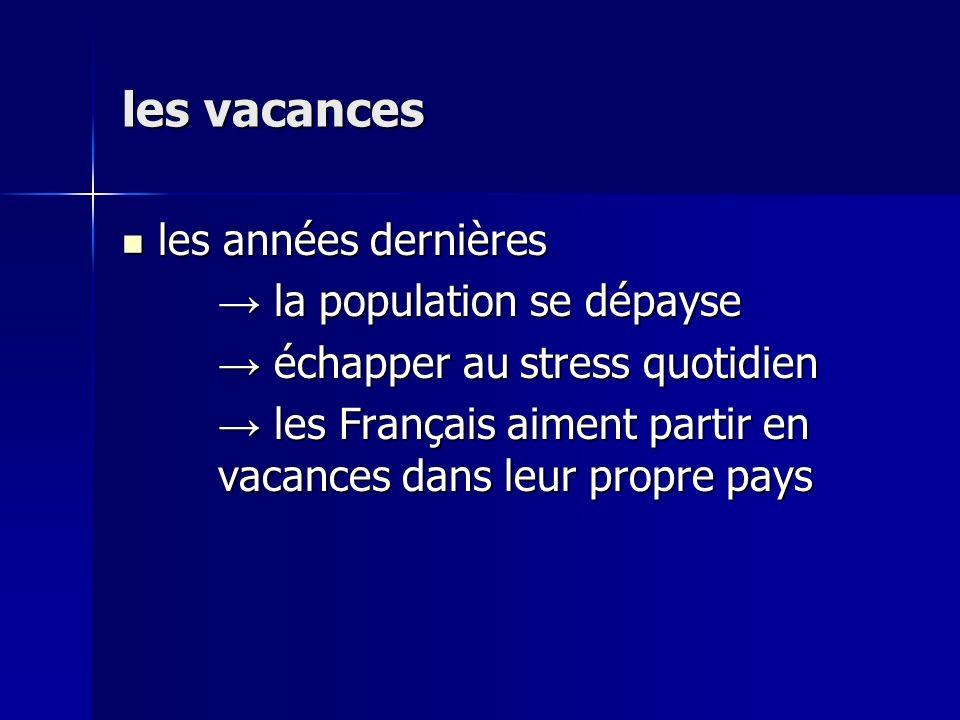 les vacances les années dernières les années dernières la population se dépayse la population se dépayse échapper au stress quotidien échapper au stress quotidien les Français aiment partir en vacances dans leur propre pays les Français aiment partir en vacances dans leur propre pays