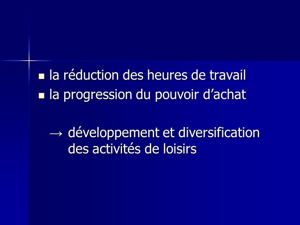 6.La Provence a deux avantages touristiques, lesquelles ?