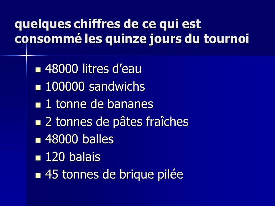 le festival de Cannes un festival de cinéma un festival de cinéma chaque année en mai chaque année en mai 1939: la première édition du festival 1939: la première édition du festival fin prématurée fin prématurée 1946: la première véritable édition du festival 1946: la première véritable édition du festival 2005: le 58e festival de Cannes 2005: le 58e festival de Cannes