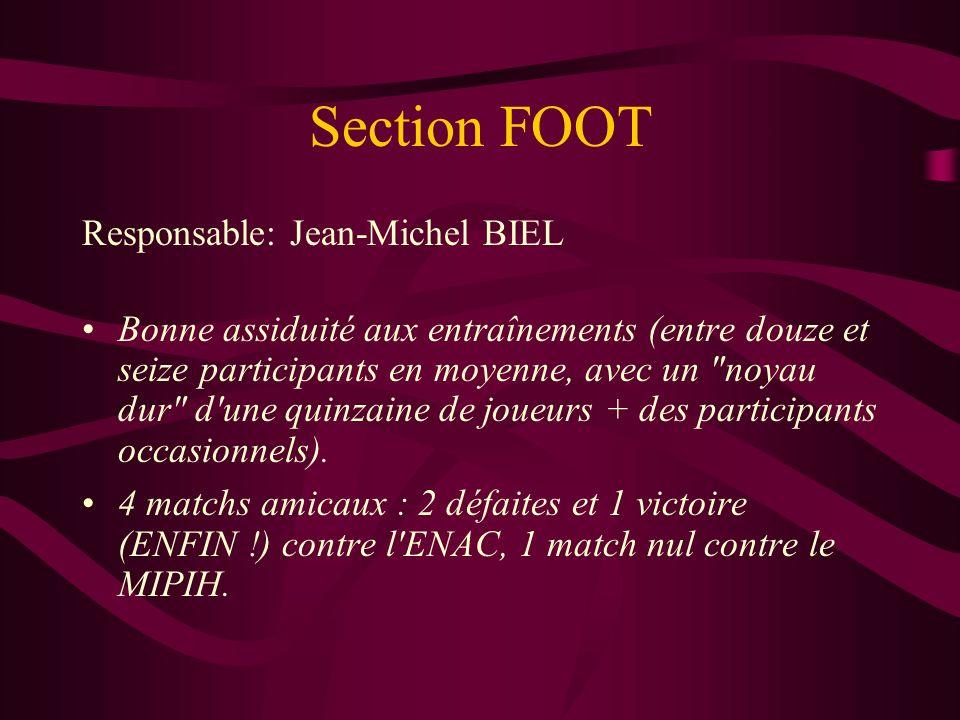 Section FOOT Responsable: Jean-Michel BIEL Bonne assiduité aux entraînements (entre douze et seize participants en moyenne, avec un noyau dur d une quinzaine de joueurs + des participants occasionnels).