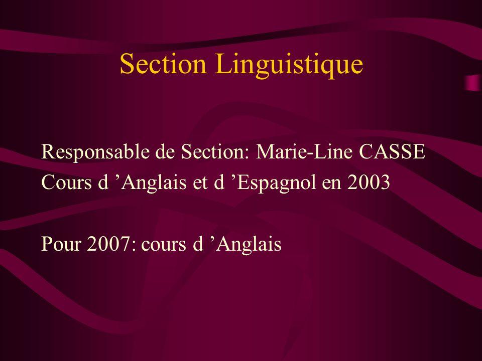 Section Linguistique Responsable de Section: Marie-Line CASSE Cours d Anglais et d Espagnol en 2003 Pour 2007: cours d Anglais