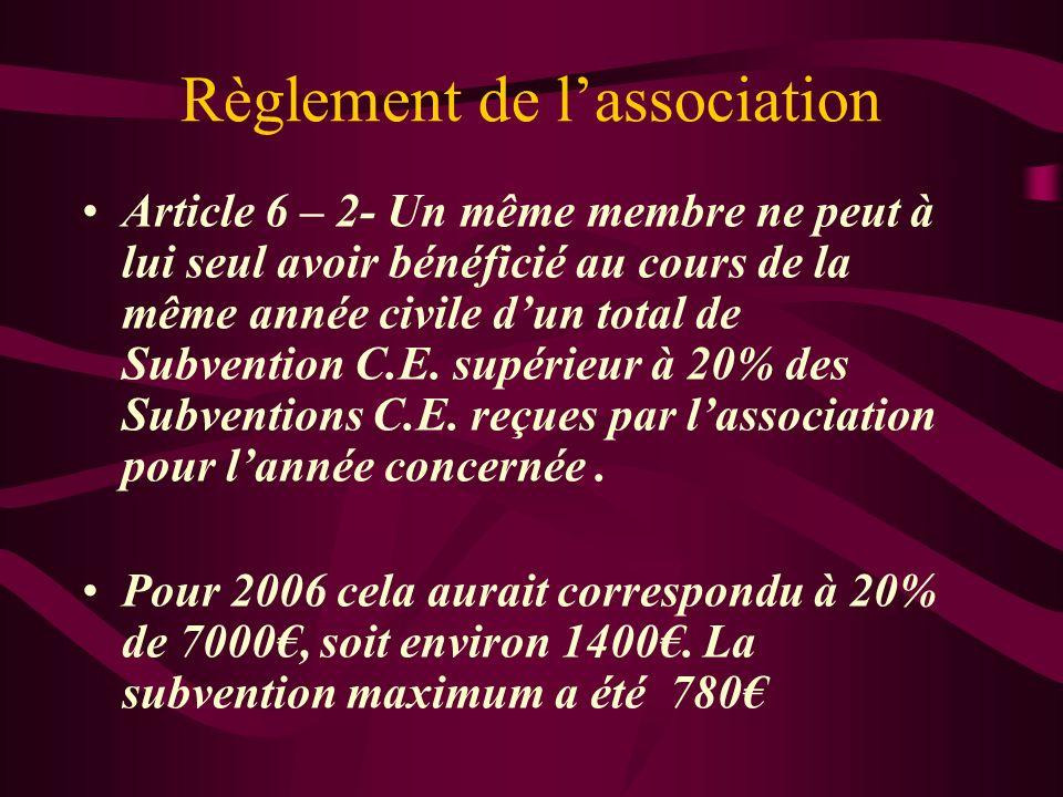 Règlement de lassociation Article 6 – 2- Un même membre ne peut à lui seul avoir bénéficié au cours de la même année civile dun total de Subvention C.E.