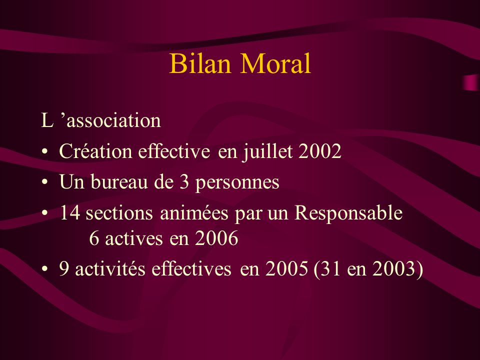 Bilan Moral L association Création effective en juillet 2002 Un bureau de 3 personnes 14 sections animées par un Responsable 6 actives en 2006 9 activ