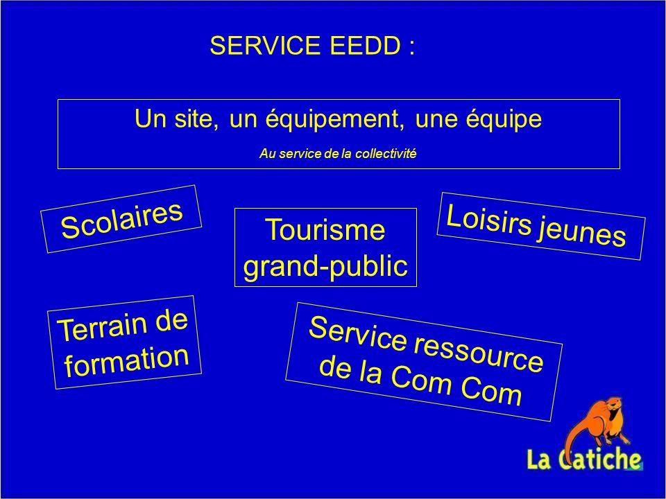 SERVICE EEDD : Terrain de formation Loisirs jeunes Tourisme grand-public Scolaires Service ressource de la Com Com Un site, un équipement, une équipe Au service de la collectivité