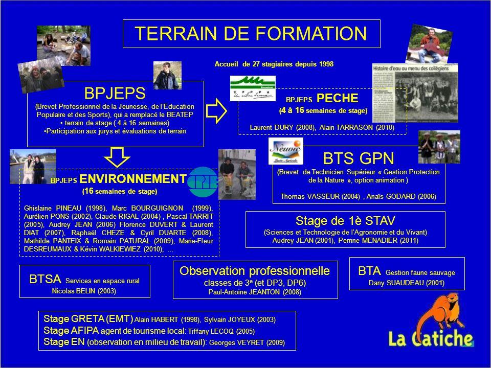 TERRAIN DE FORMATION Accueil de 27 stagiaires depuis 1998 BPJEPS (Brevet Professionnel de la Jeunesse, de lEducation Populaire et des Sports), qui a remplacé le BEATEP terrain de stage ( 4 à 16 semaines) Participation aux jurys et évaluations de terrain BTS GPN (Brevet de Technicien Supérieur « Gestion Protection de la Nature », option animation ) Thomas VASSEUR (2004), Anaïs GODARD (2006) Observation professionnelle classes de 3 e (et DP3, DP6) Paul-Antoine JEANTON (2008) Stage de 1è STAV (Sciences et Technologie de lAgronomie et du Vivant) Audrey JEAN (2001), Perrine MENADIER (2011) BPJEPS PECHE ( 4 à 16 semaines de stage) Laurent DURY (2008), Alain TARRASON (2010) Stage GRETA (EMT) Alain HABERT (1998), Sylvain JOYEUX (2003) Stage AFIPA agent de tourisme local: Tiffany LECOQ (2005) Stage EN (observation en milieu de travail): Georges VEYRET (2009) BTSA Services en espace rural Nicolas BELIN (2003) BTA Gestion faune sauvage Dany SUAUDEAU (2001) BPJEPS ENVIRONNEMENT ( 16 semaines de stage) Ghislaine PINEAU (1998), Marc BOURGUIGNON (1999), Aurélien PONS (2002), Claude RIGAL (2004), Pascal TARRIT (2005), Audrey JEAN (2006) Florence DUVERT & Laurent DIAT (2007), Raphaël CHEZE & Cyril DUARTE (2008), Mathilde PANTEIX & Romain PATURAL (2009), Marie-Fleur DESREUMAUX & Kévin WALKIEWIEZ (2010), …
