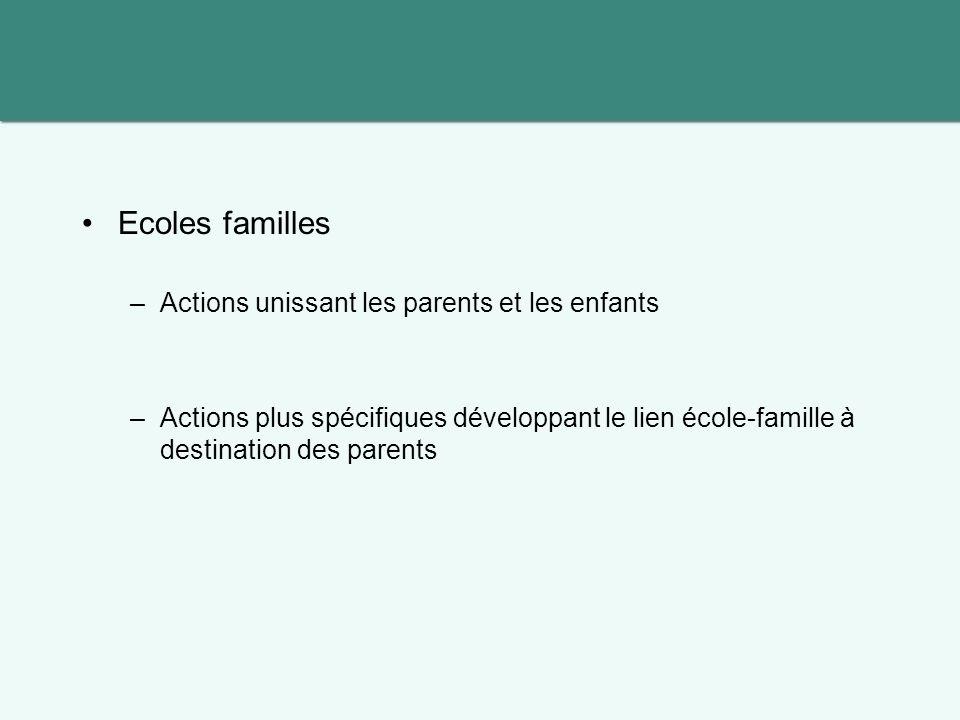 Ecoles familles –Actions unissant les parents et les enfants –Actions plus spécifiques développant le lien école-famille à destination des parents